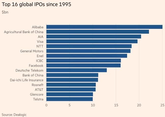 Фото - Xiaomi запланировала крупнейшее IPO с 2014 года»