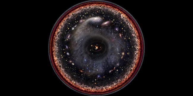 Фото - Какой была наша Вселенная до Большого взрыва?