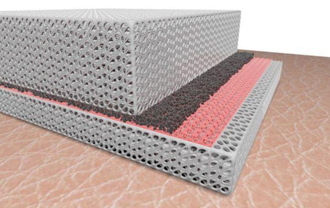 Фото - Создана ткань, способная одновременно согревать и охлаждать